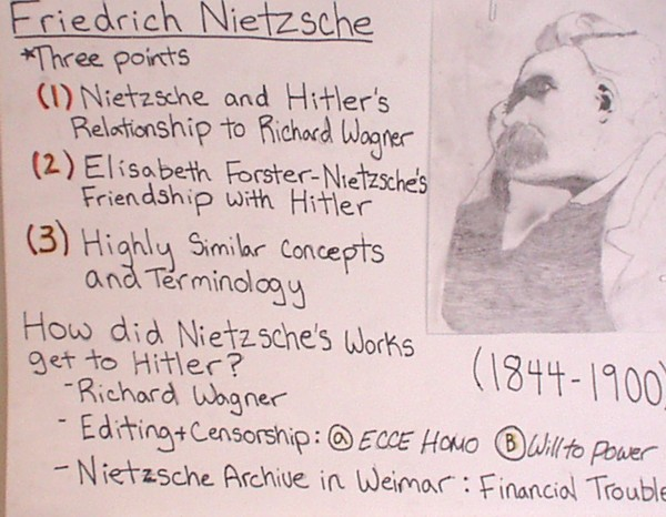 Nietzsches Influence On Hitlers Mein Kampf By M Kalish