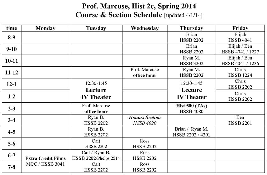 2c homepage, Prof. Marcuse, History, UCSB