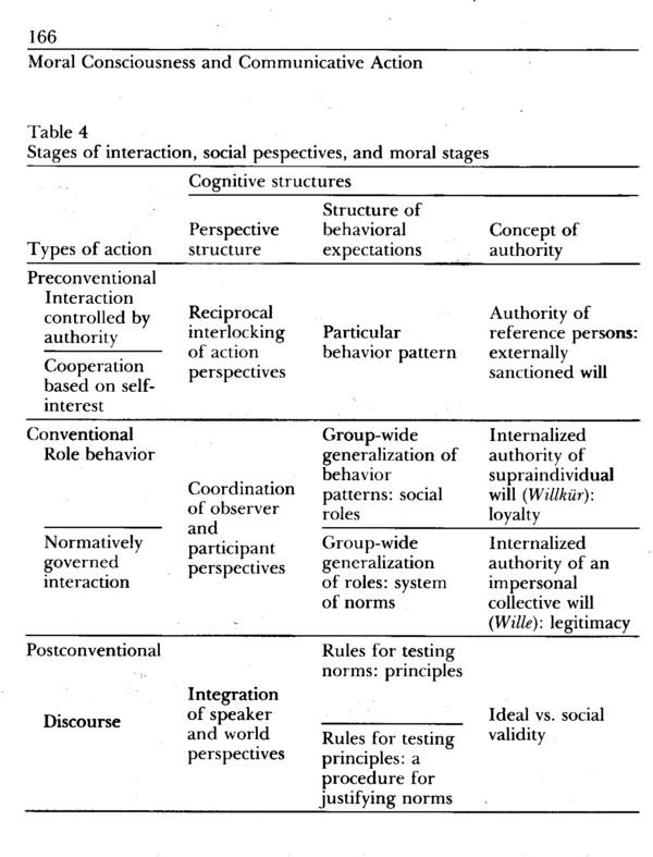 essay on moral behavior