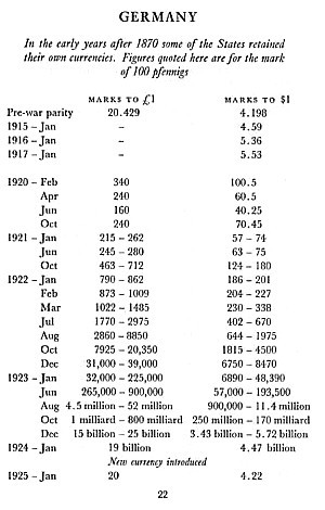 Dollars To German Marks Currency Conversion